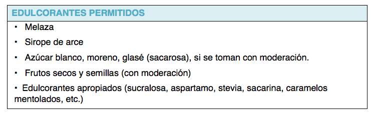 Edulcorantes_permitidos