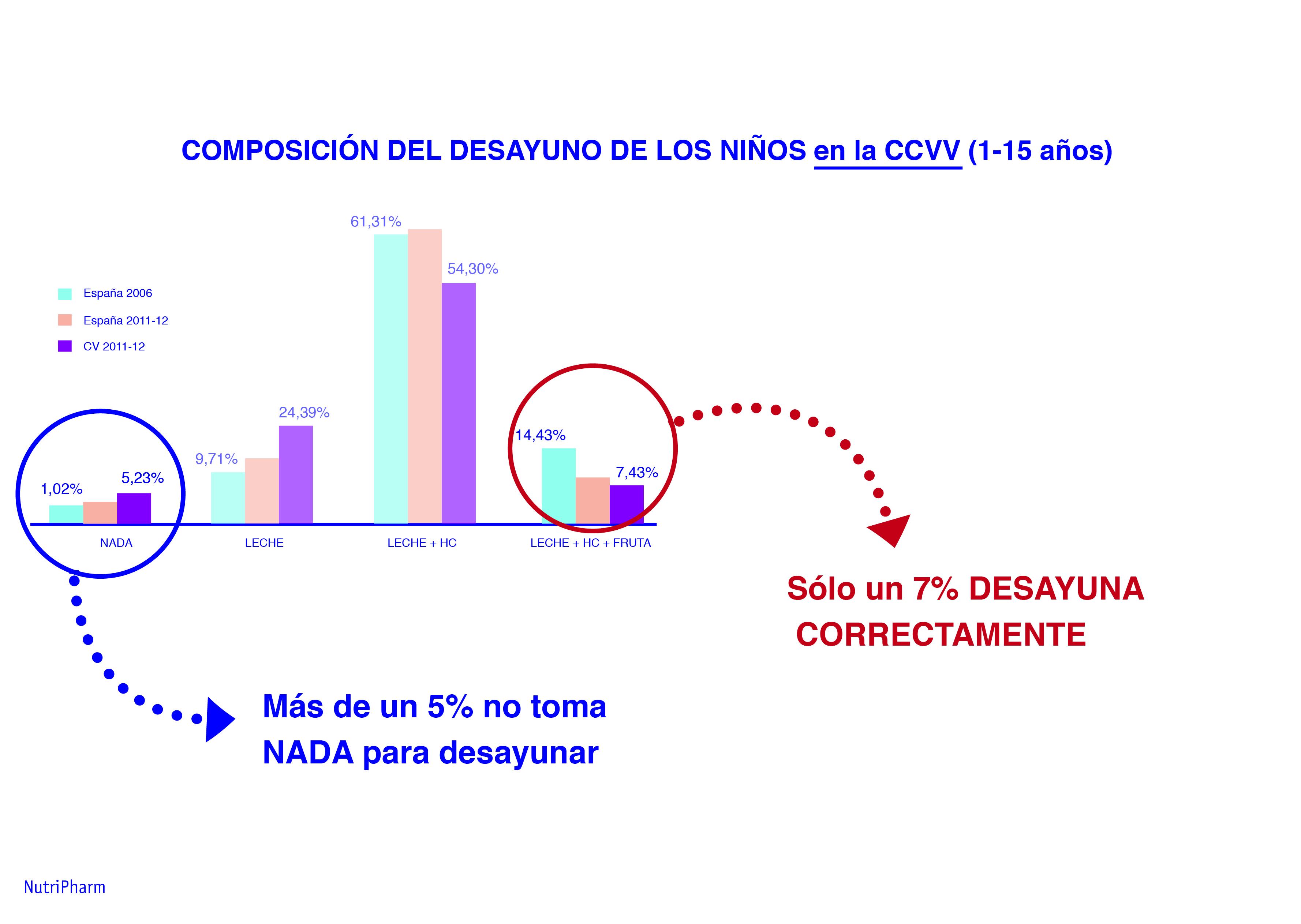 Grafica_ds_composicion2