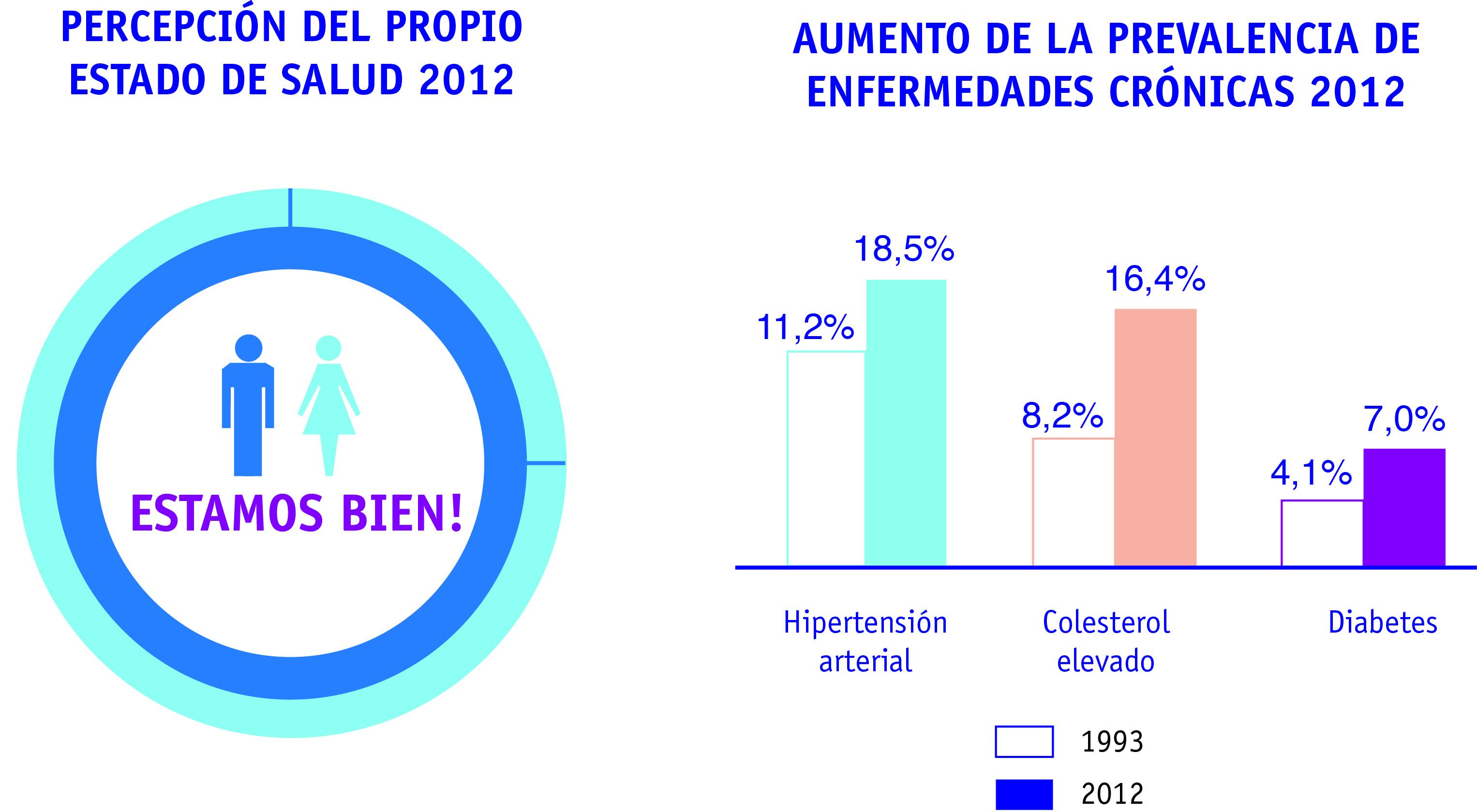 percepcion_salud_malo